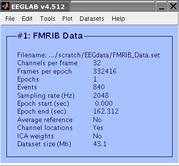 The FMRIB Plug-in for EEGLAB